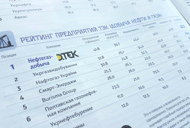 Naftogazvydobuvannya was recognised the best in reputation management among oil and gas extraction companies